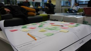 Business Model Canvas Startup Playground