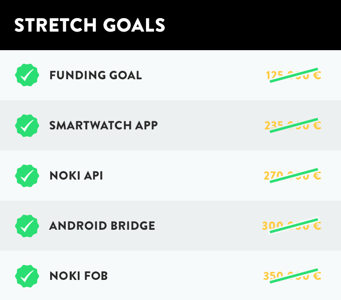 noki stretch goals