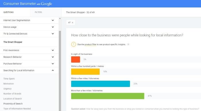 barometer-google